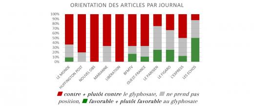 1801OrientationParJournal